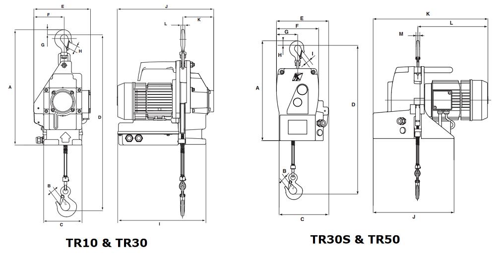 Minifor TR series dimensions