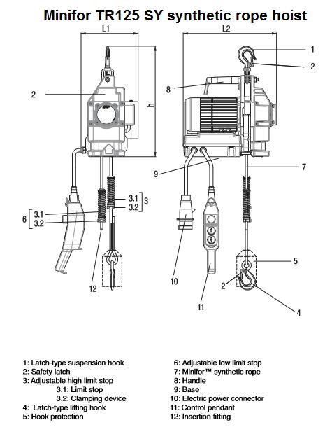 minifor tr1225 sy parts