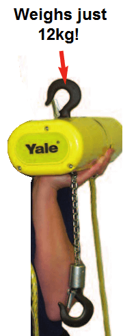 Yale CPS
