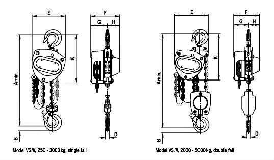 Yale VS chain block dimensions