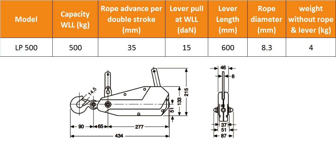 yale lp wire rope cable puller specs