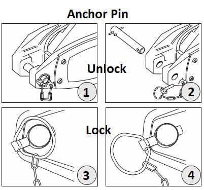 tirfor 500 anchor pin