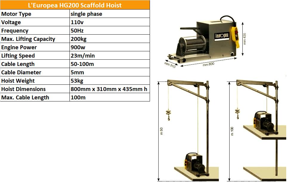 L'Europea HG200 scaffold hoist specs