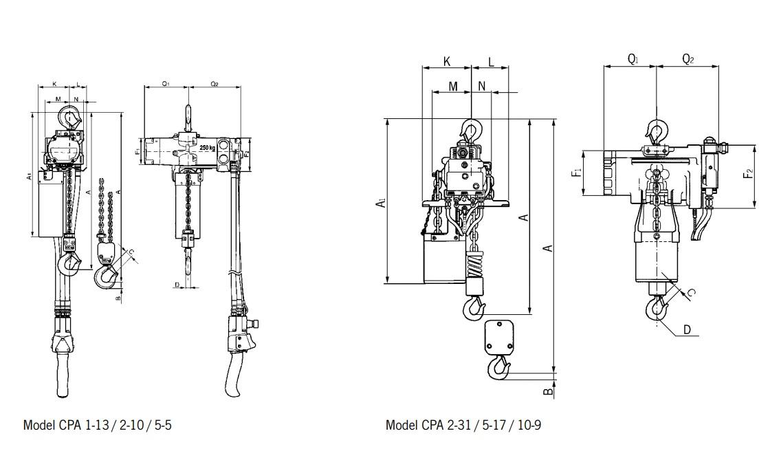 CPA mini air hoist dimensions