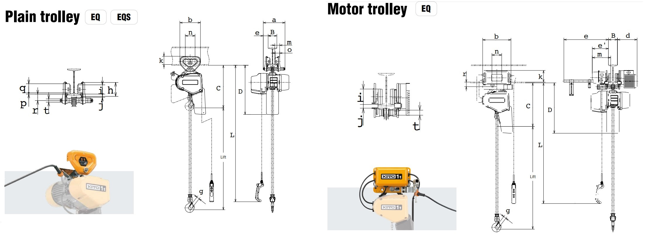Kito EQ trolley dimensions
